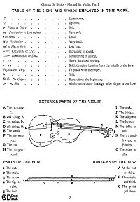 Beriot - Method for Violin, Part 1 - Instrument part - first page